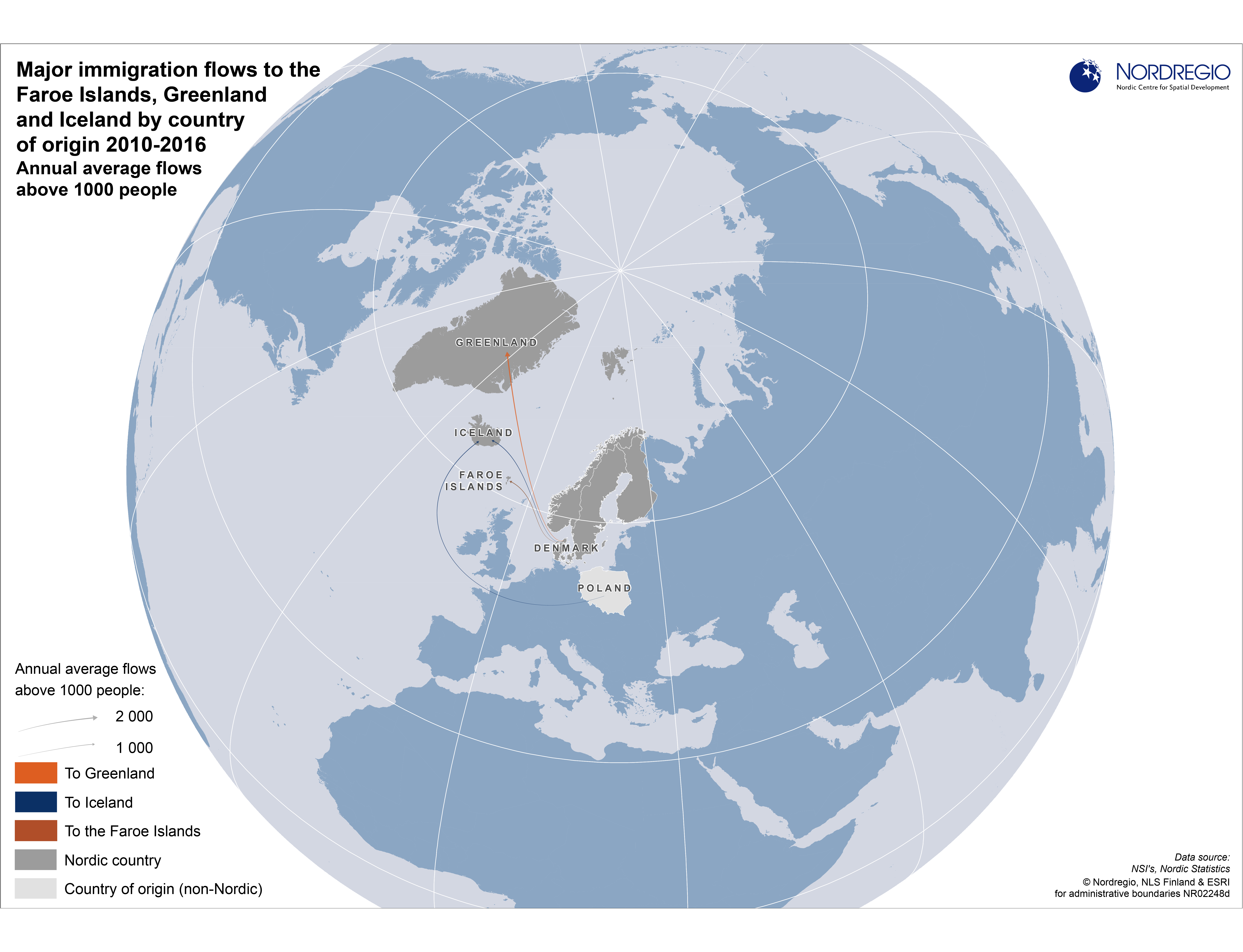 Major Immigration Flows To The Faroe
